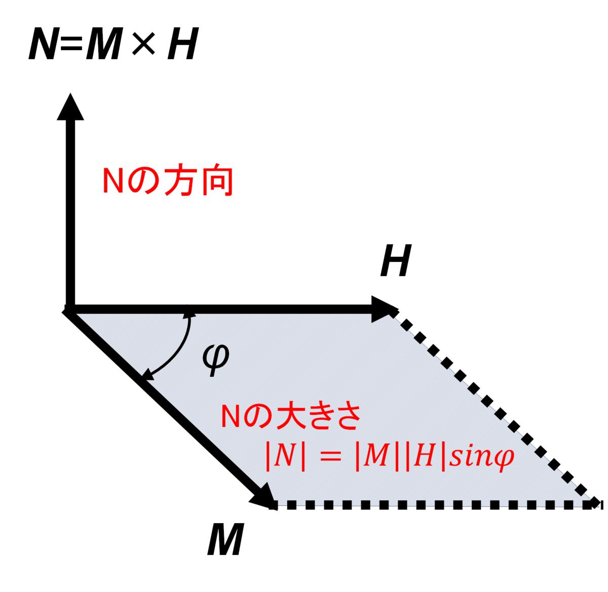 f:id:biomechanics:20210223171427p:plain