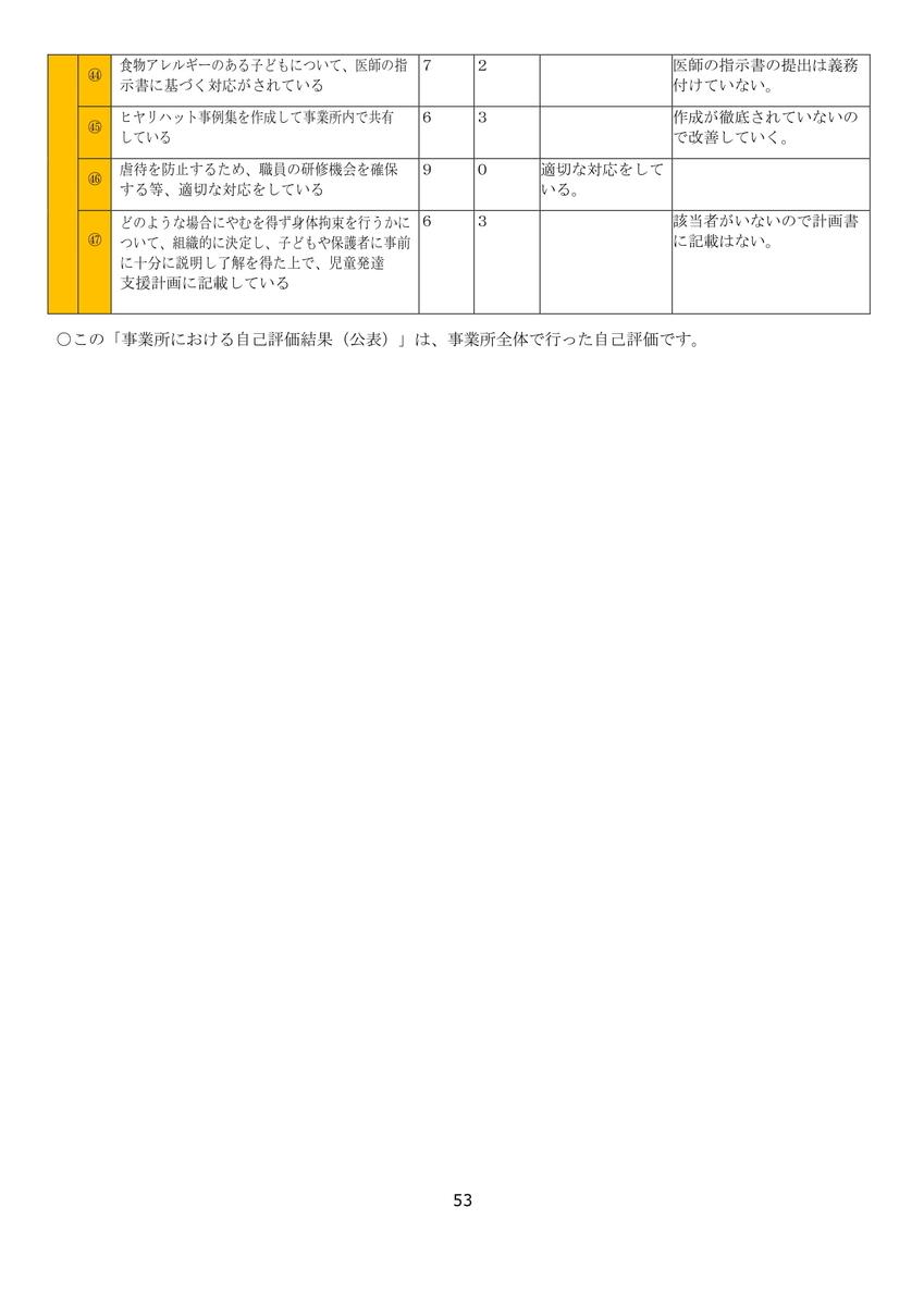 f:id:bisaikawagoe:20210302121708j:plain