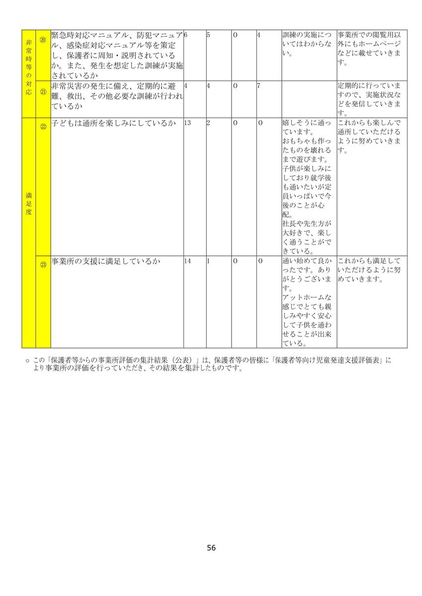 f:id:bisaikawagoe:20210302121900j:plain