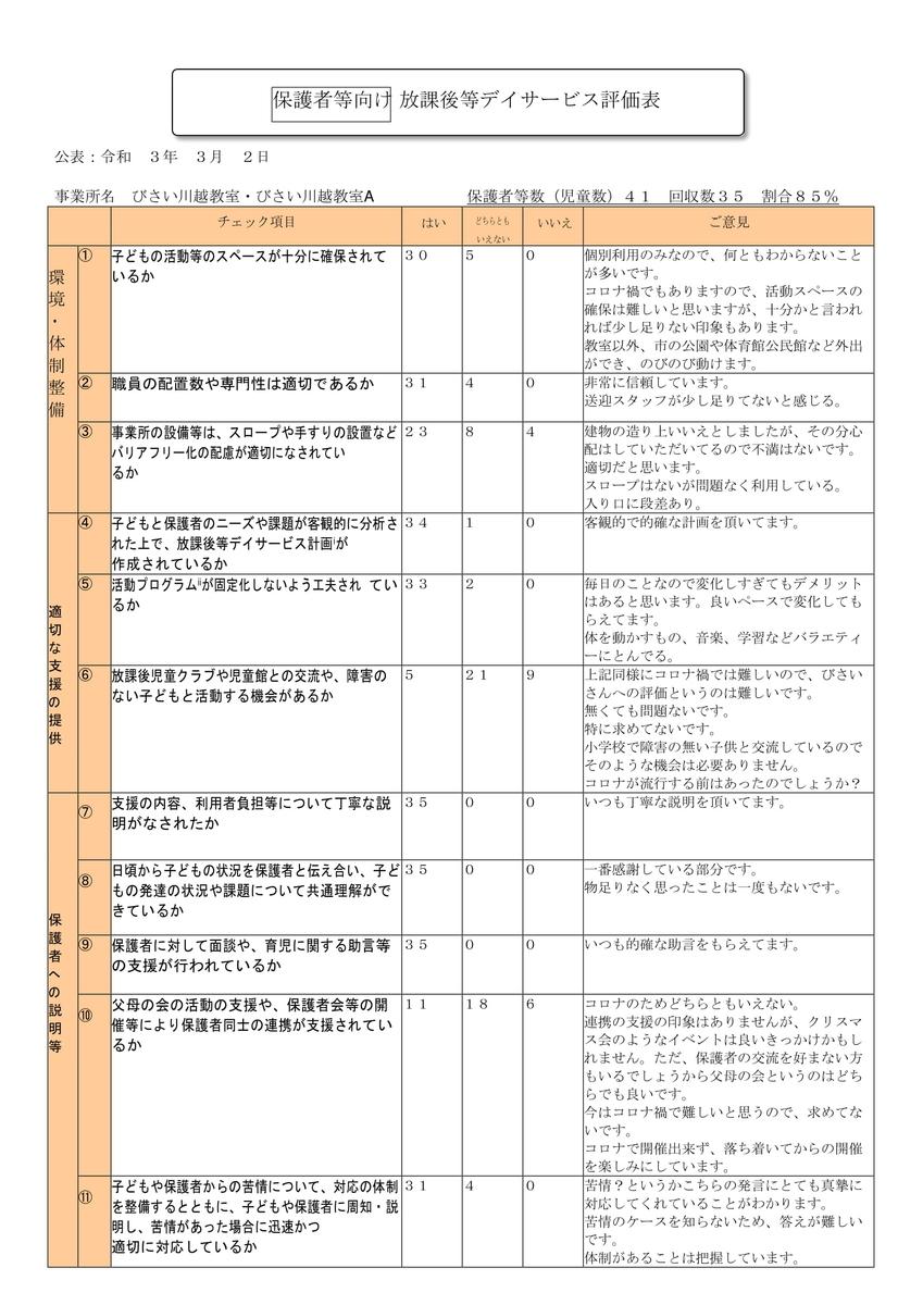 f:id:bisaikawagoe:20210302122212j:plain