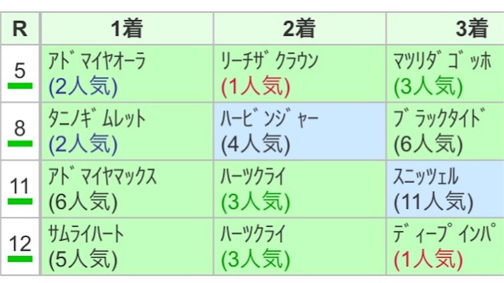 f:id:bishuniyoe:20170129164930j:image