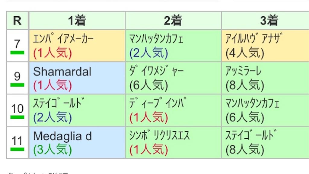 f:id:bishuniyoe:20170129165216j:image