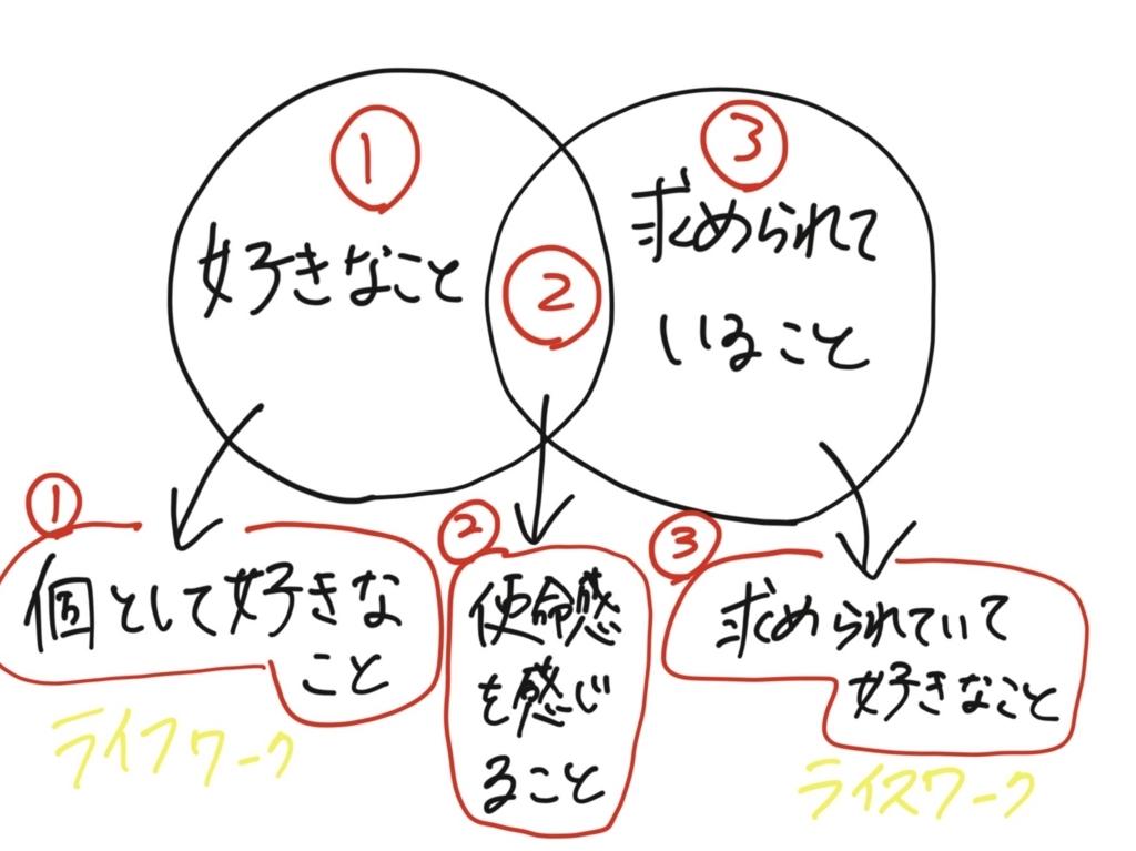 f:id:bisiness-core:20180402151059j:plain