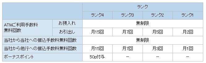f:id:biskun:20160726104159j:plain