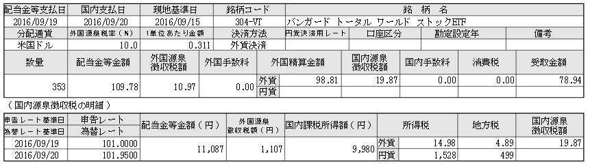 f:id:biskun:20160921213325j:plain