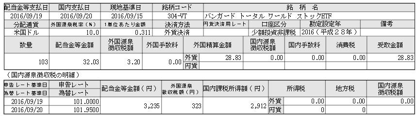 f:id:biskun:20160921213503j:plain