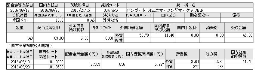 f:id:biskun:20160922135233j:plain