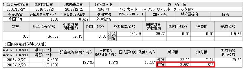 f:id:biskun:20161231101435j:plain