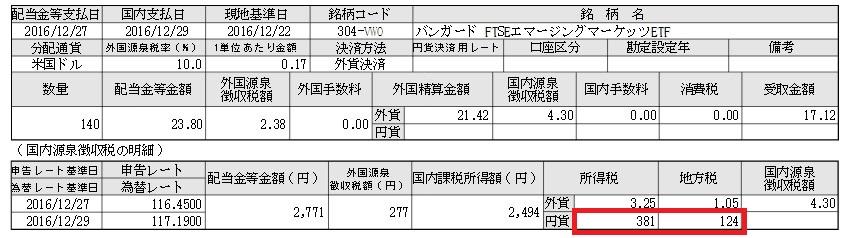 f:id:biskun:20161231102327j:plain