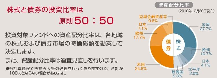 f:id:biskun:20170310212305j:plain