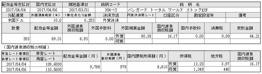 f:id:biskun:20170408170749j:plain