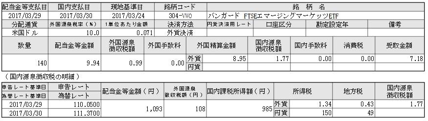 f:id:biskun:20170408173557j:plain
