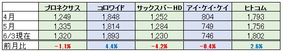 f:id:biskun:20170604193234j:plain