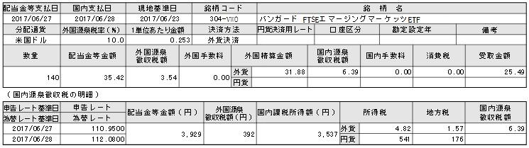 f:id:biskun:20170630101938j:plain