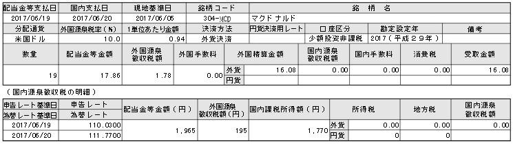 f:id:biskun:20170630102029j:plain