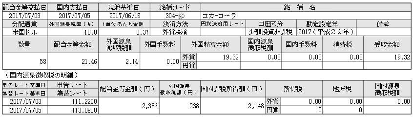 f:id:biskun:20170706233727j:plain