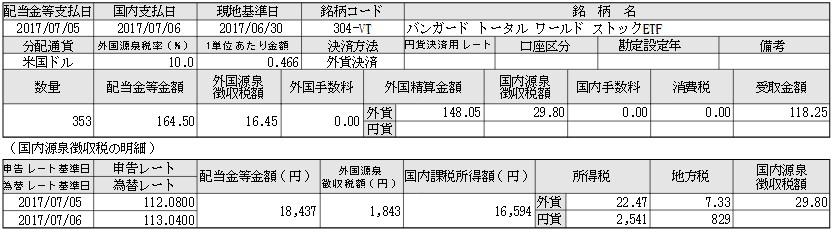 f:id:biskun:20170710173305j:plain