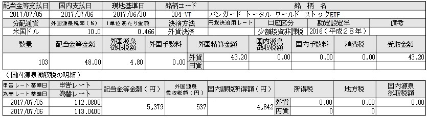 f:id:biskun:20170710173414j:plain