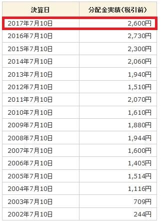 f:id:biskun:20170712120818j:plain