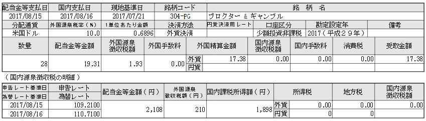 f:id:biskun:20170818113151j:plain