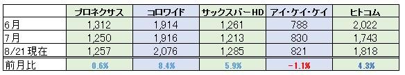 f:id:biskun:20170821221644j:plain