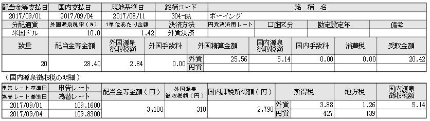 f:id:biskun:20170909110019j:plain