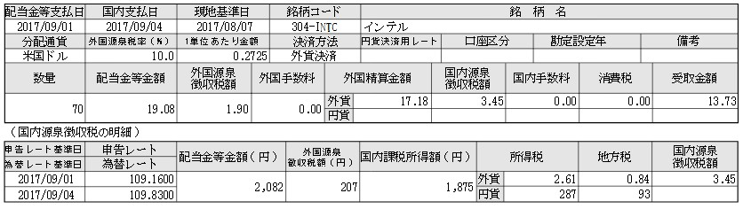 f:id:biskun:20170909110050j:plain