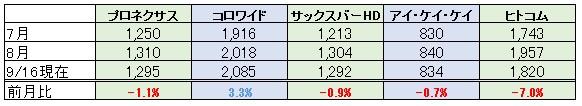 f:id:biskun:20170916105712j:plain