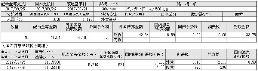f:id:biskun:20170927161750j:plain