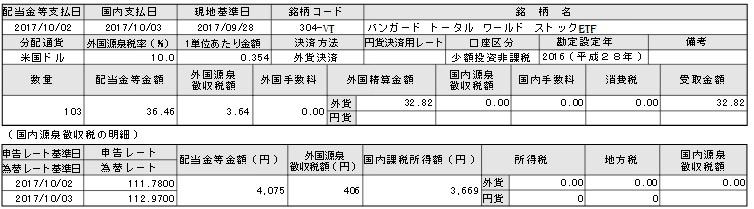 f:id:biskun:20171005102658j:plain