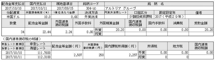 f:id:biskun:20171012195222j:plain