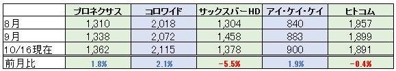 f:id:biskun:20171017192309j:plain