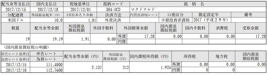 f:id:biskun:20171219210743j:plain