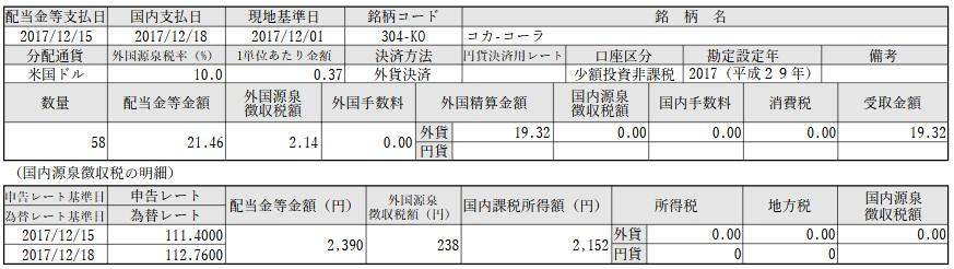 f:id:biskun:20171219210757j:plain