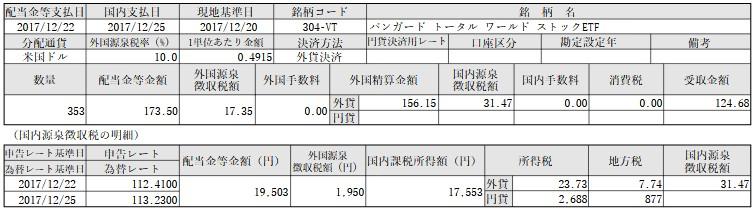 f:id:biskun:20171227200021j:plain