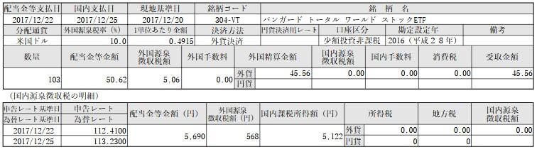 f:id:biskun:20171227200212j:plain
