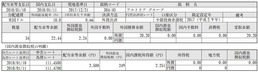 f:id:biskun:20180112215226j:plain