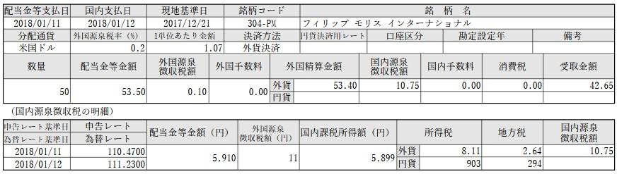 f:id:biskun:20180115203612j:plain