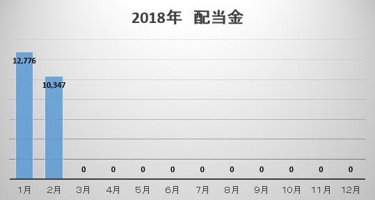 f:id:biskun:20180216225210j:plain