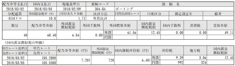 f:id:biskun:20180312222014j:plain