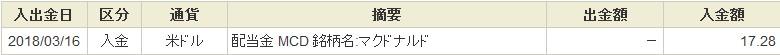 f:id:biskun:20180317144523j:plain