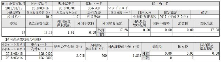 f:id:biskun:20180319183520j:plain