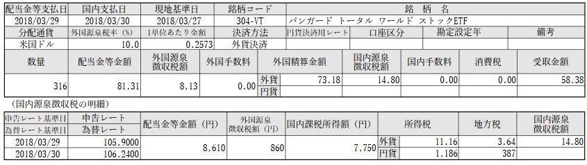 f:id:biskun:20180403225945j:plain