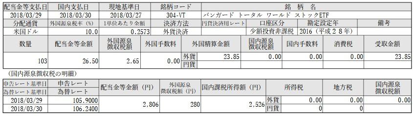 f:id:biskun:20180403230007j:plain