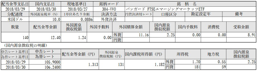 f:id:biskun:20180403230412j:plain