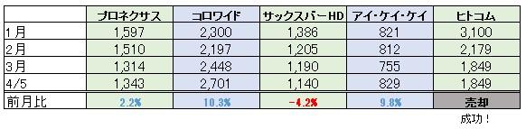 f:id:biskun:20180405224516j:plain