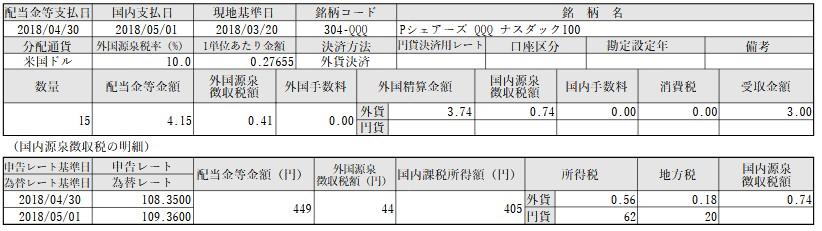 f:id:biskun:20180516222402j:plain