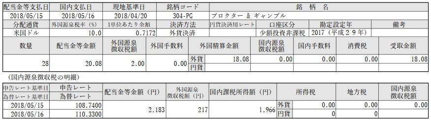 f:id:biskun:20180518213943j:plain