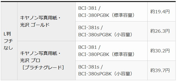 f:id:biskun:20180530223749j:plain