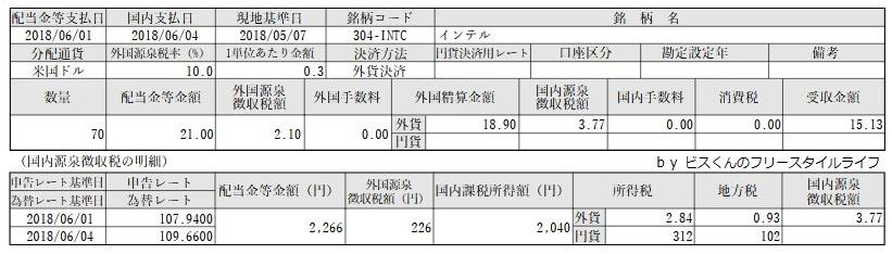 f:id:biskun:20180611211736j:plain